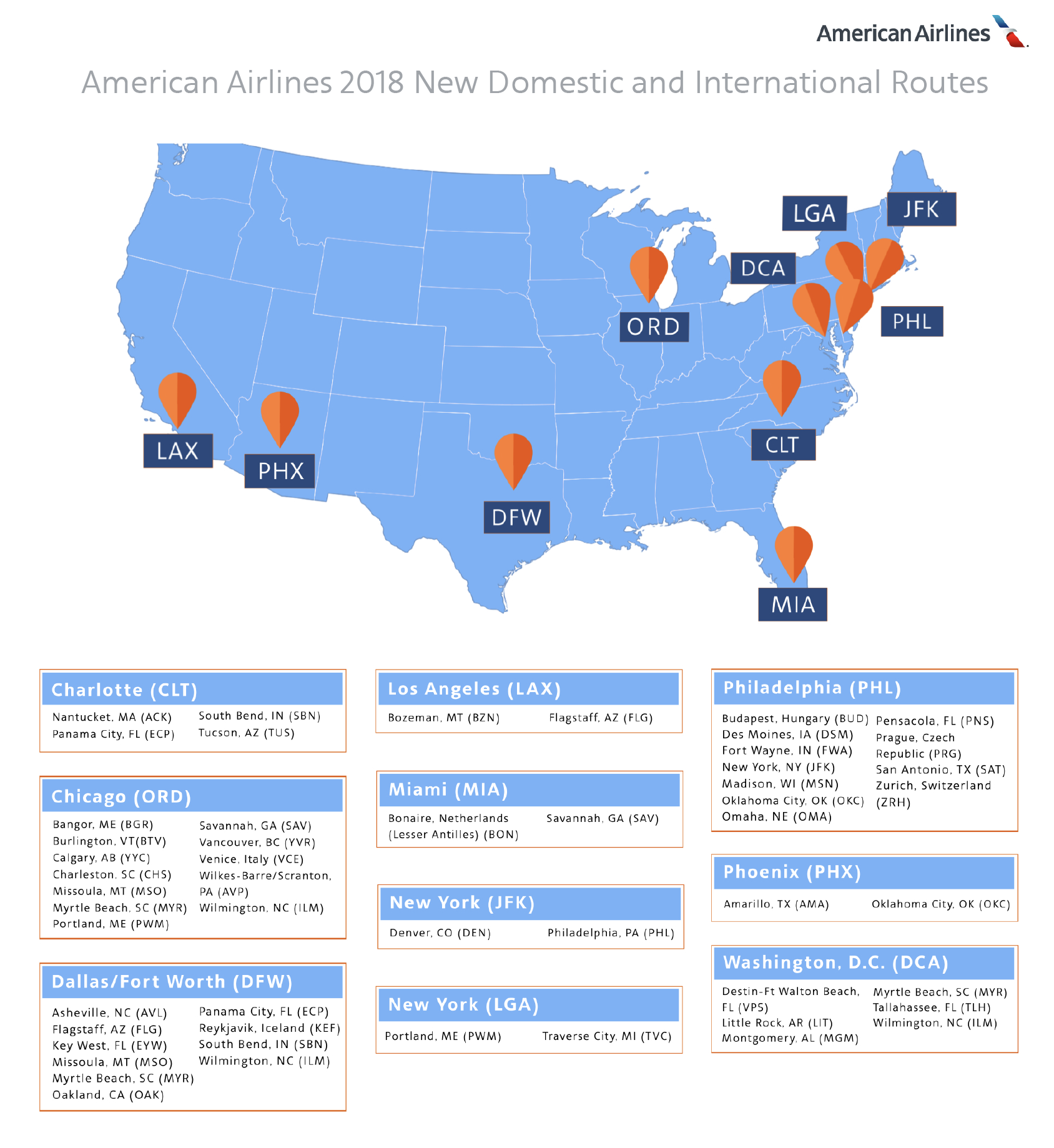 American Airlines 2018 New Domestic and International Route Map
