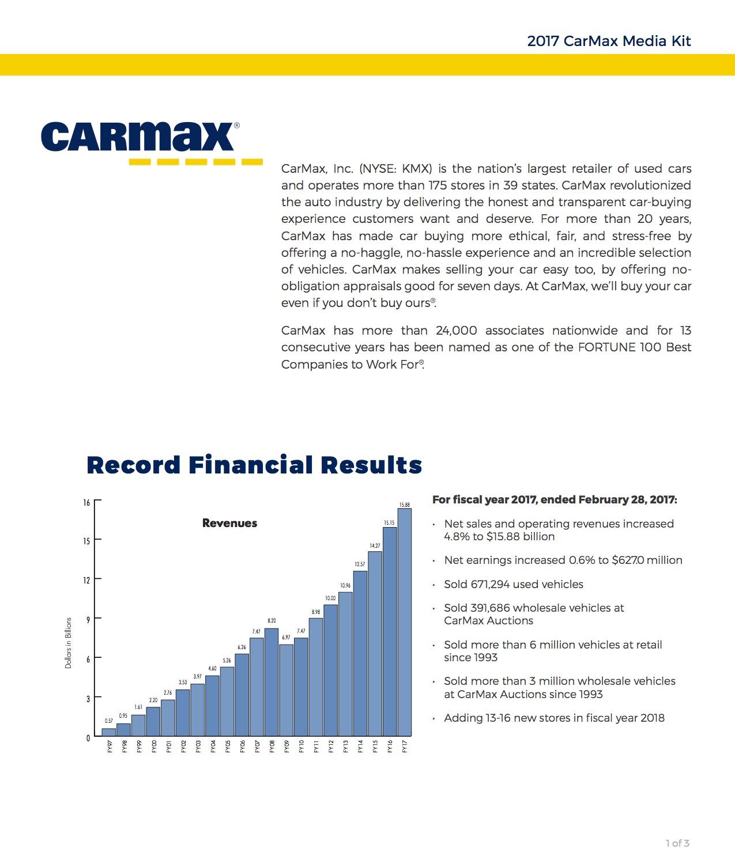 carmax media center media resources
