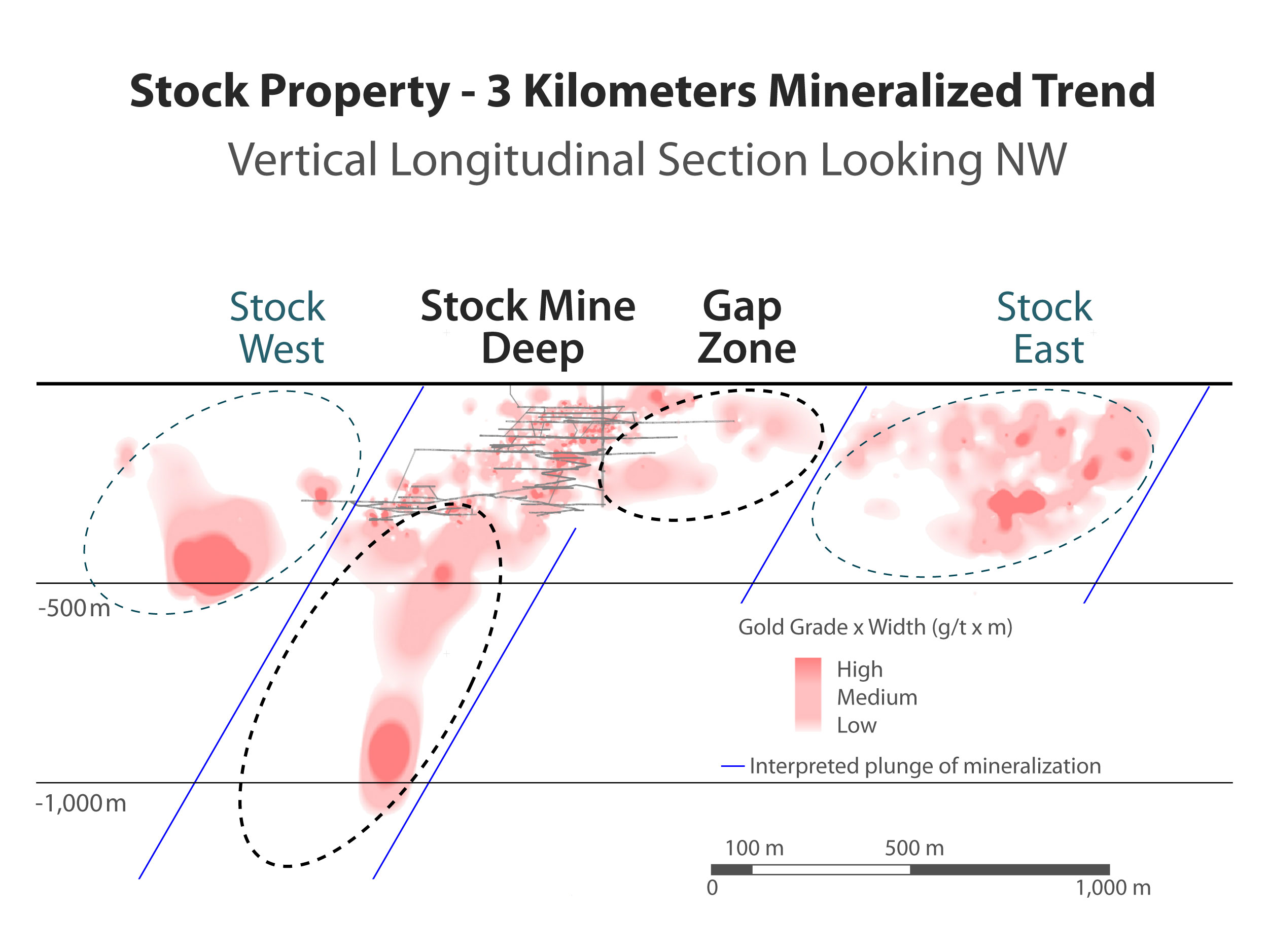 Stock Mine and Gap