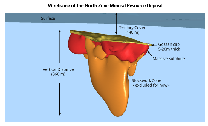 Wireframe of the North Zone Mineral Resource Deposit