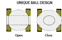 ITT Engineered Cam-Tite Valve Unique Ball Design